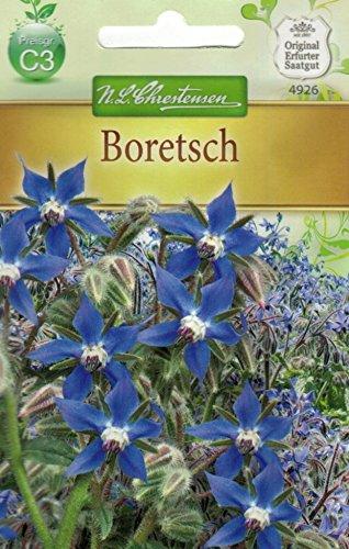 Chrestensen Boretsch